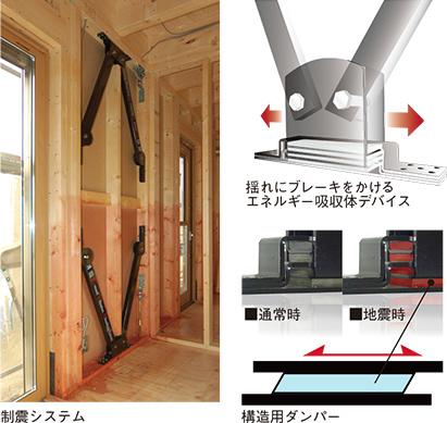 静鉄ホームズの工法・制震システム/構造用ダンパー